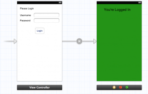 Modal View Example